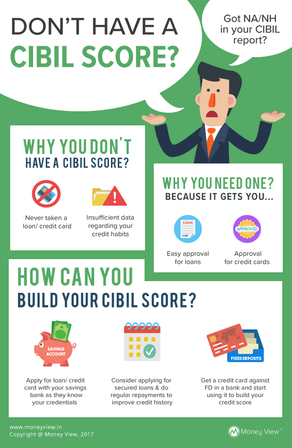 How to Build CIBIL Score When You Don't Have a Credit Score