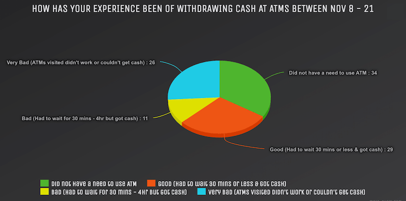 cash_withdrawal_trend_post_demonetization-min