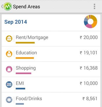 Simple way to track Expenses